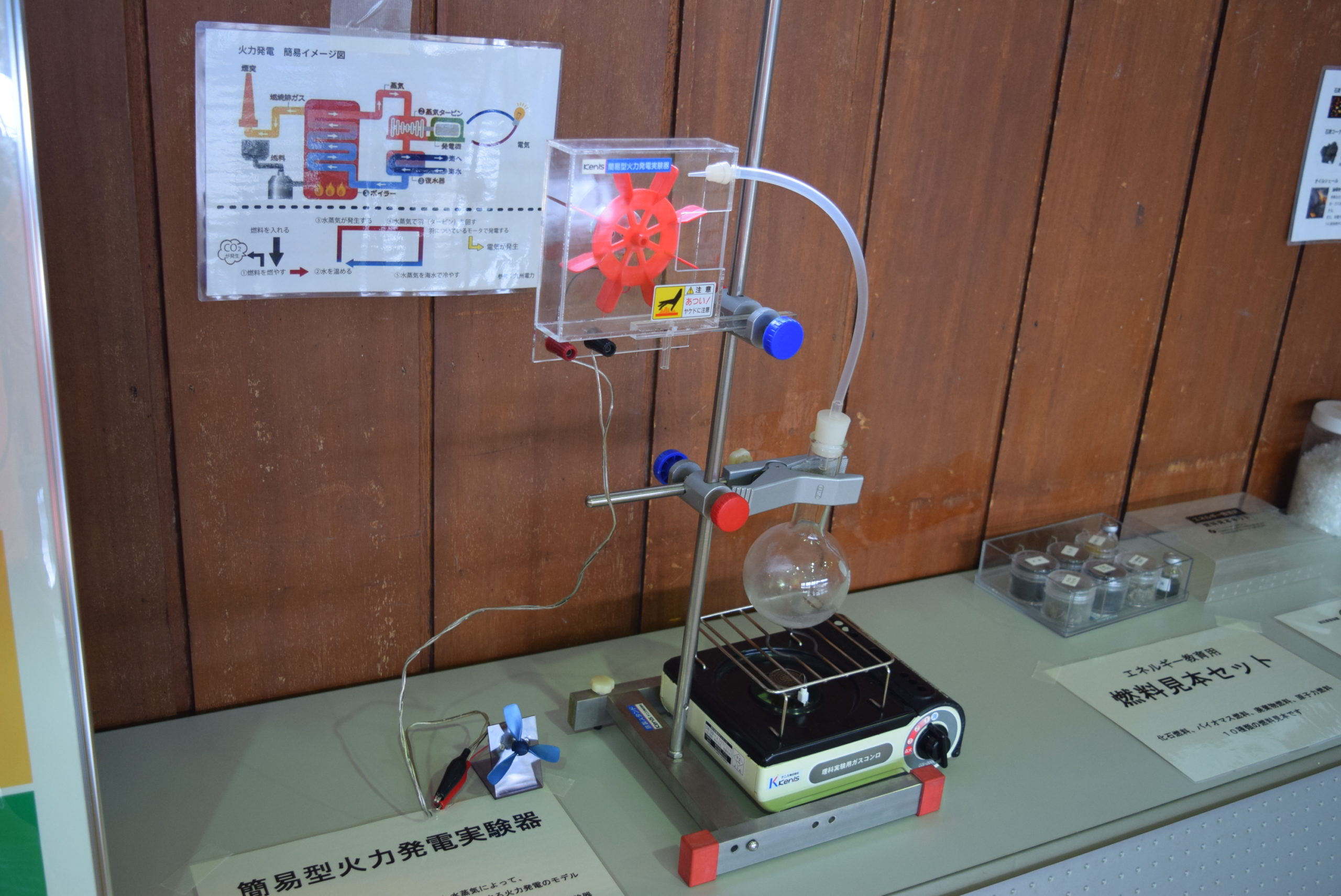 簡易型火力発電実験器:水を温めて蒸気を作り、風車を回して電力を得ることができる装置です。